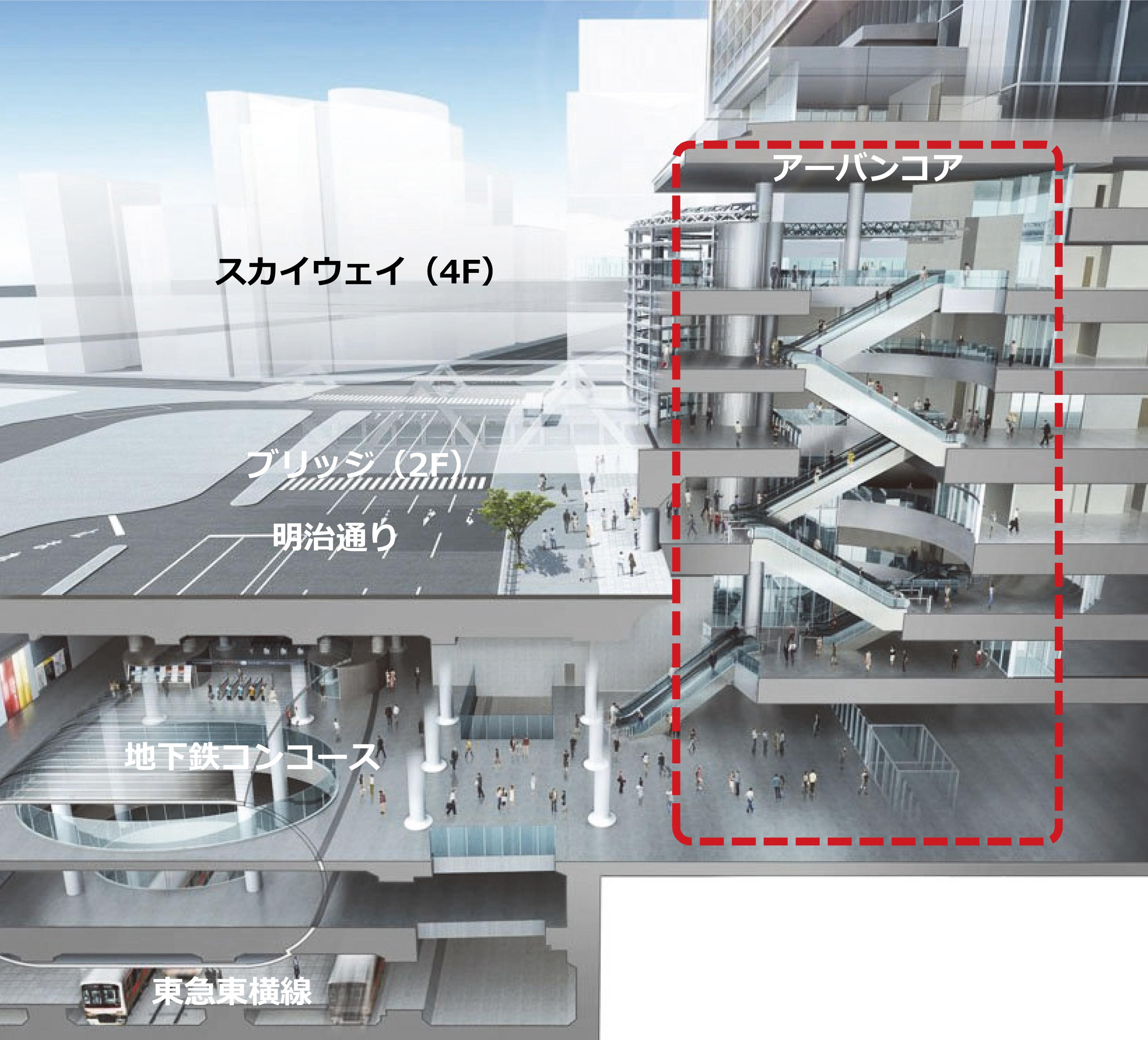図6-1  渋谷ヒカリエ(東急株式会社資料を日建設計にて加筆)