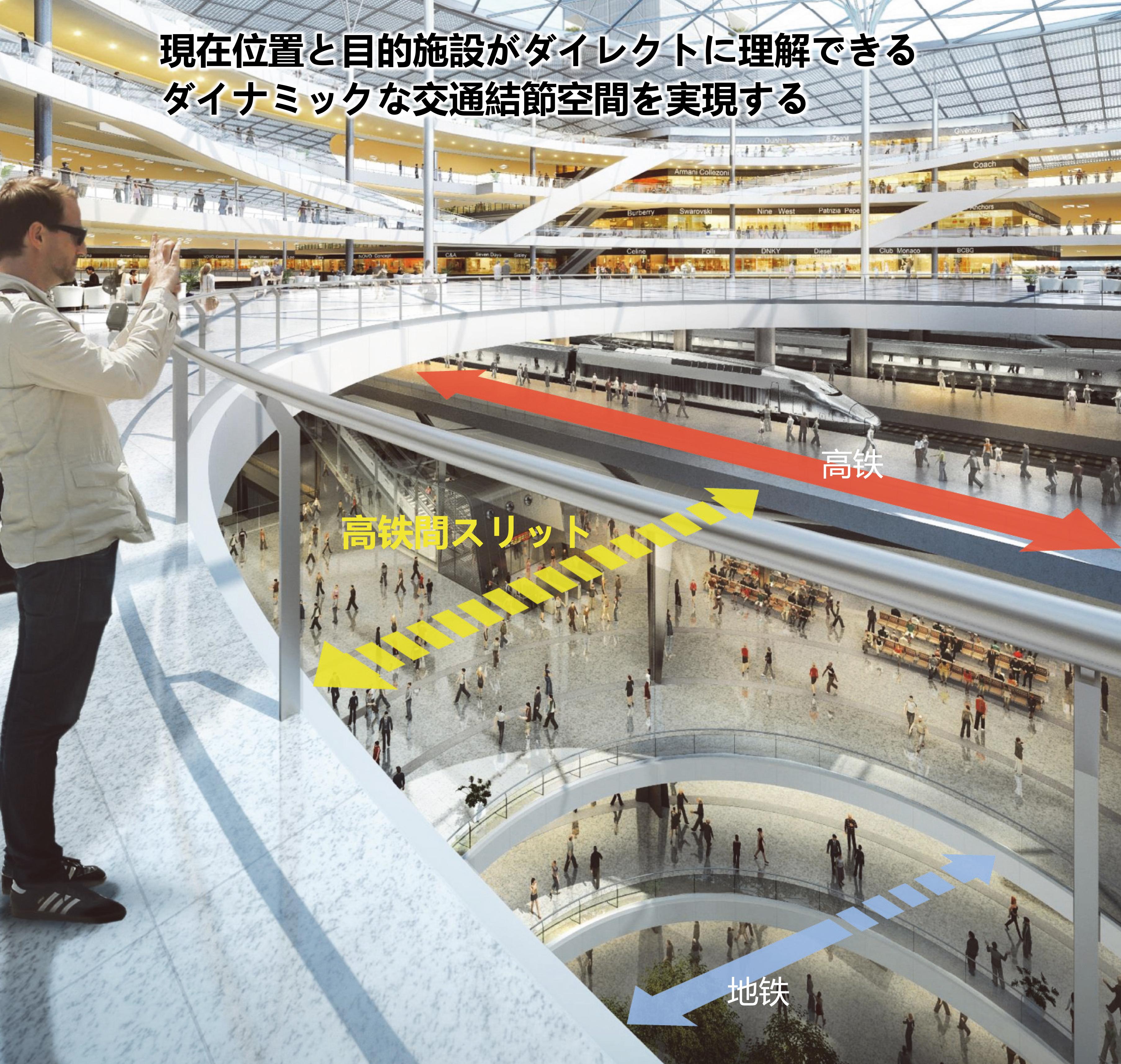 図7  杭州西駅構想図(日建設計作成)