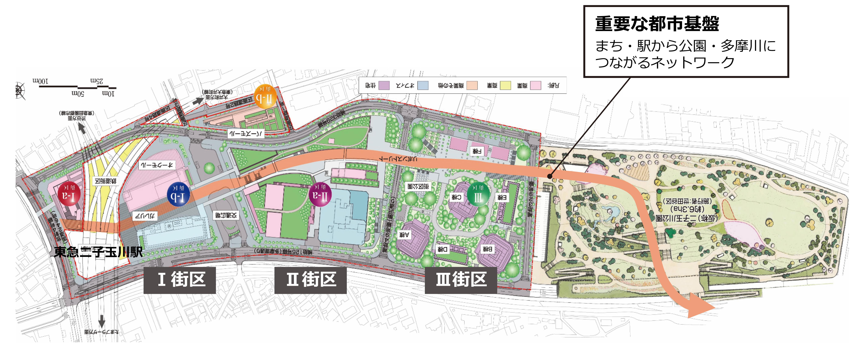 図8-1  ©Futakotamagawa Rise (東急株式会社資料を日建設計にて加筆)