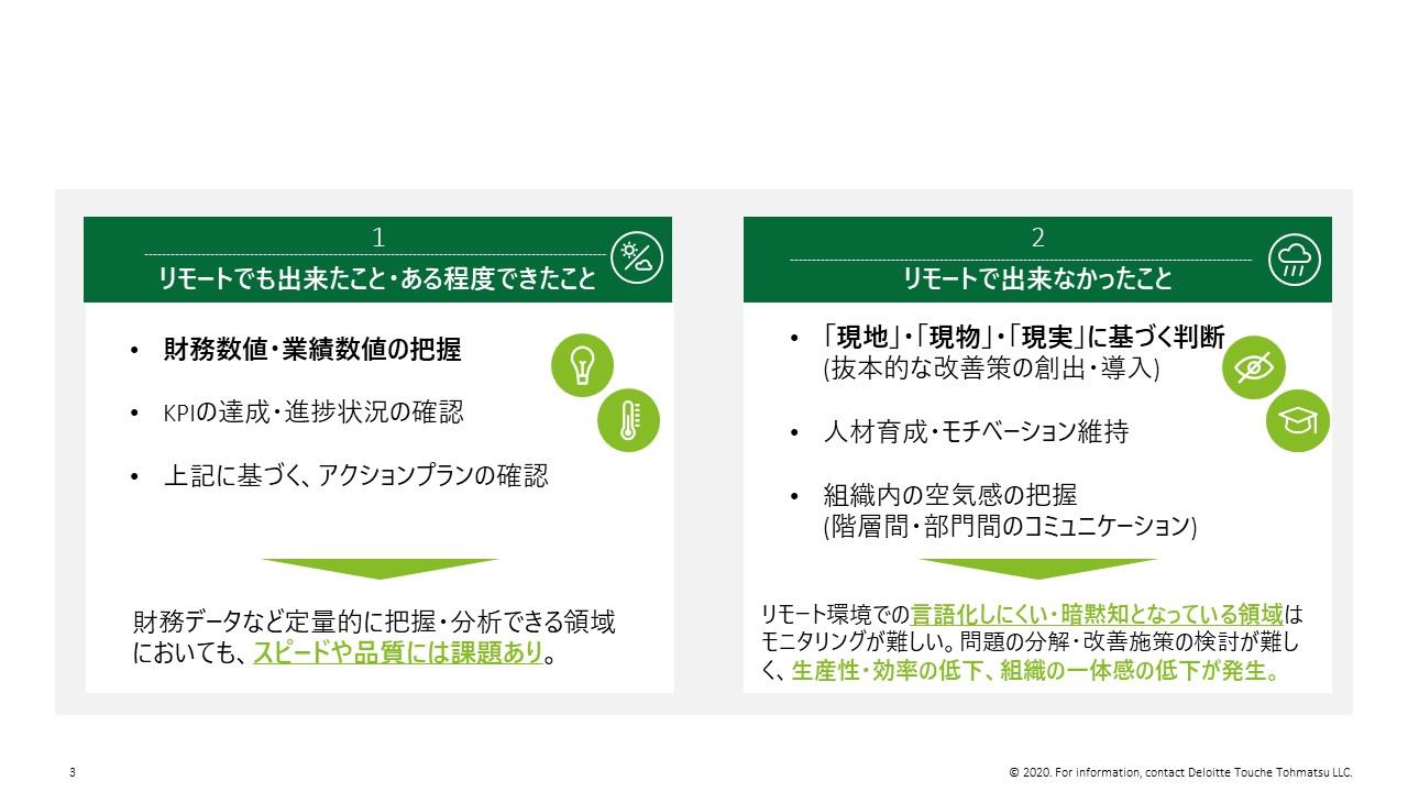 図3:リモートでの経営管理・モニタリングを通じて分かってきたこと