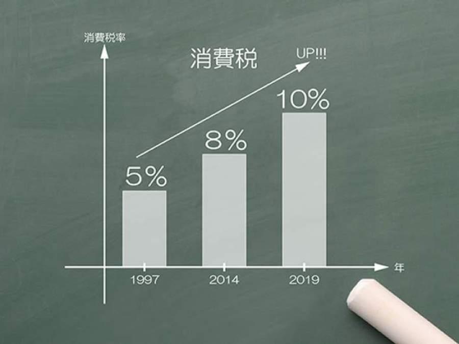 増税後1ヶ月「特に生活に変化なし」は52.6%- 全国20~69歳1,077人に調査 -